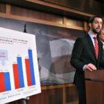 Kris Kobach: RAISE Act Won't Pass Unless Republicans Feel Heat from the Base